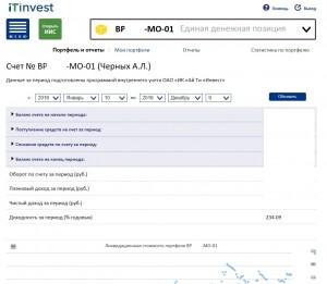 Стейтмент Андрей Черных 09.12.2016_234 годовых
