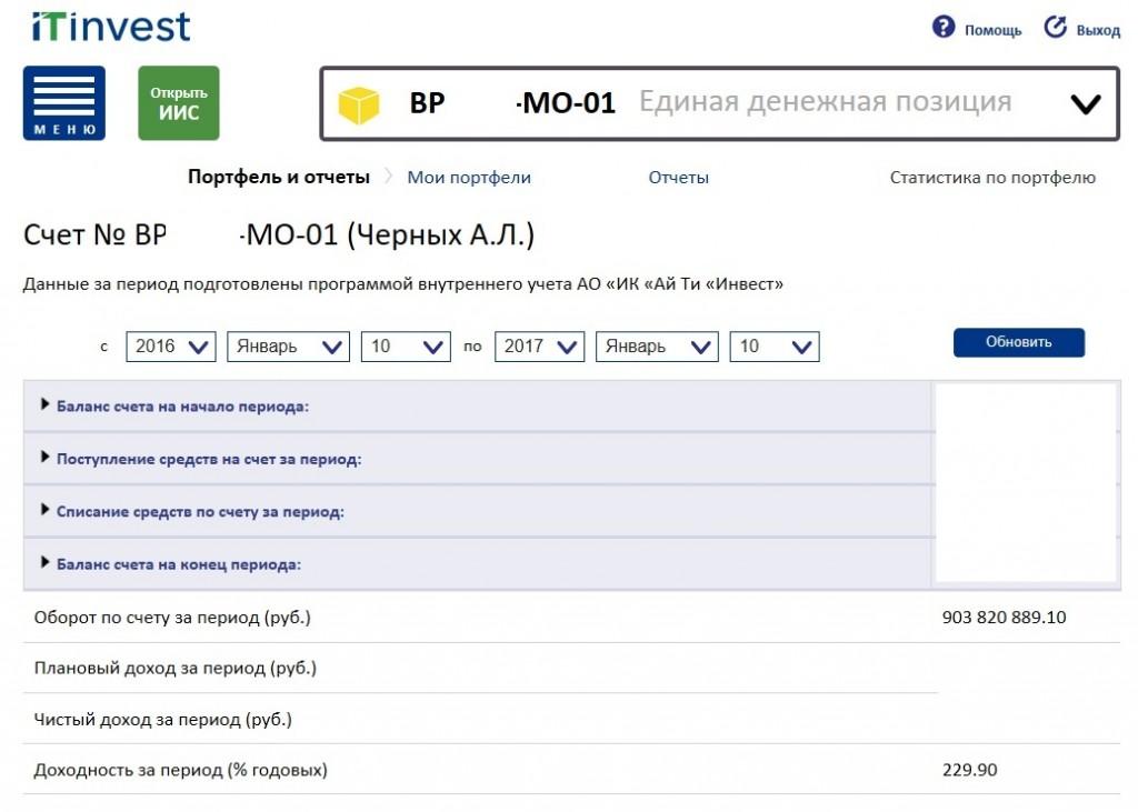 Стейтмент Андрей Черных 229 процентов годовых